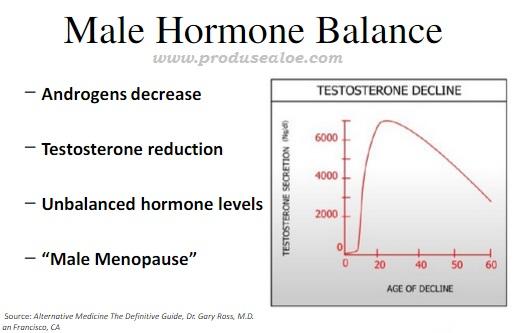 reducerea testosteronului delegrari hormonale la barbati produse pentru barbati forever vitole men