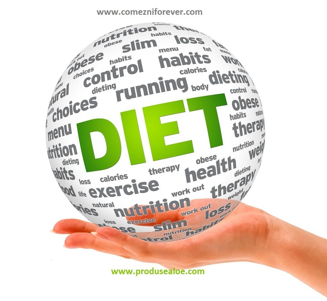 alimentatie nutritie ce sa mananc diete terapie prin mancare produsealoe.com comeziforever
