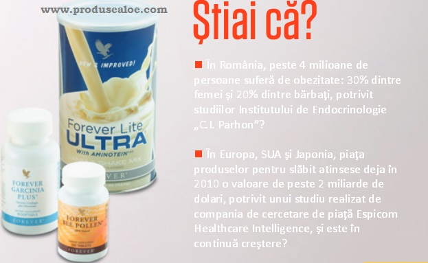 in romania peste 4 milioane de oameni sufera de obezitate #obezitate #dieta slabeste cu produsele forever