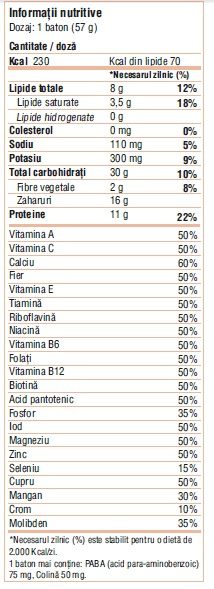 informatii nutrive ingrediente forever fast break de la forever living products baton de energie