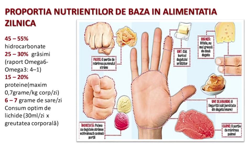 Postul de Pasti o necesitate in dieta omului modern